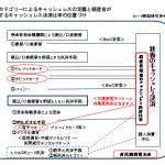 キャッシュレス推進とBankPayのミッション(Ⅰ)